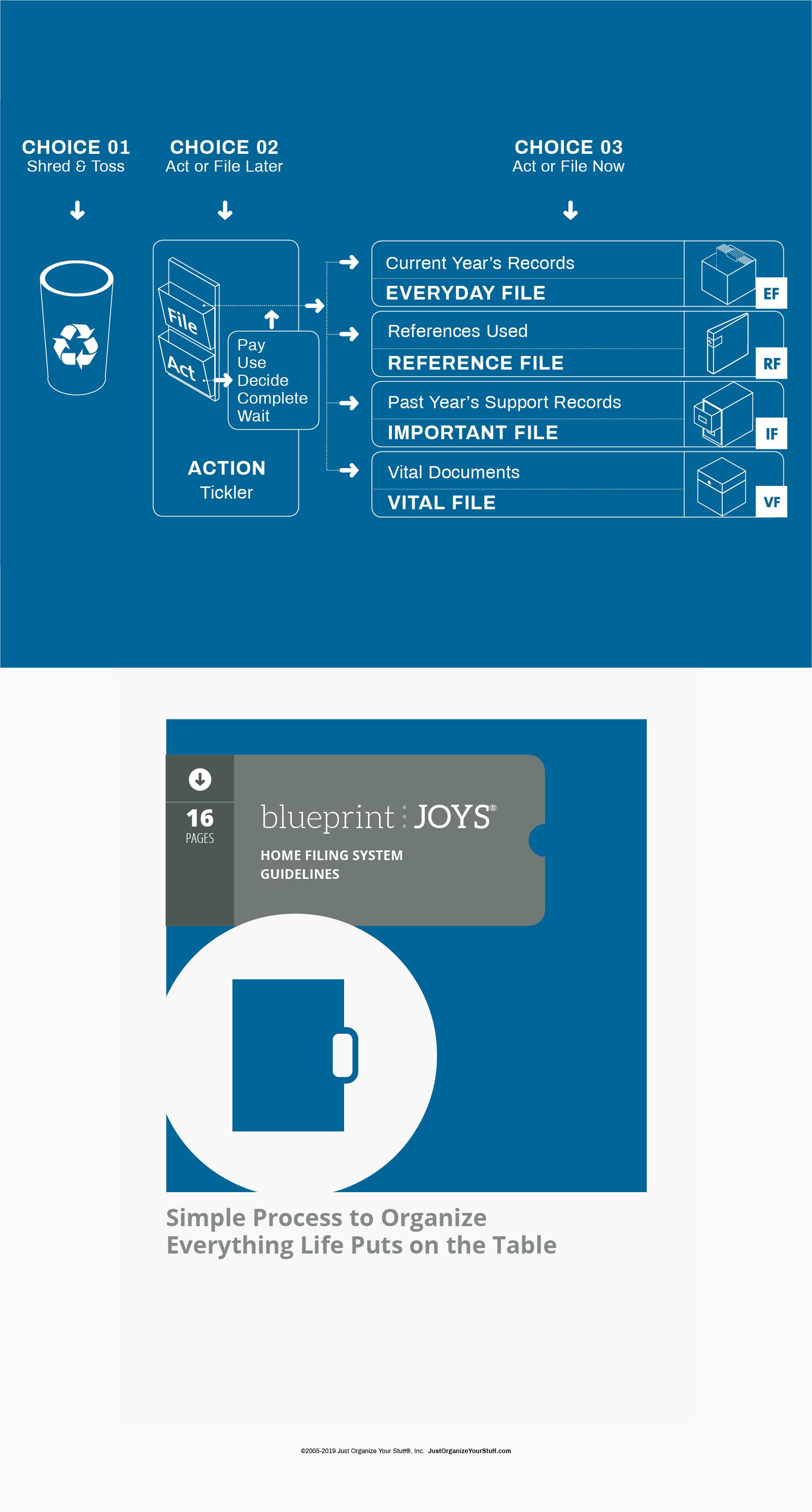 home filing system blueprint